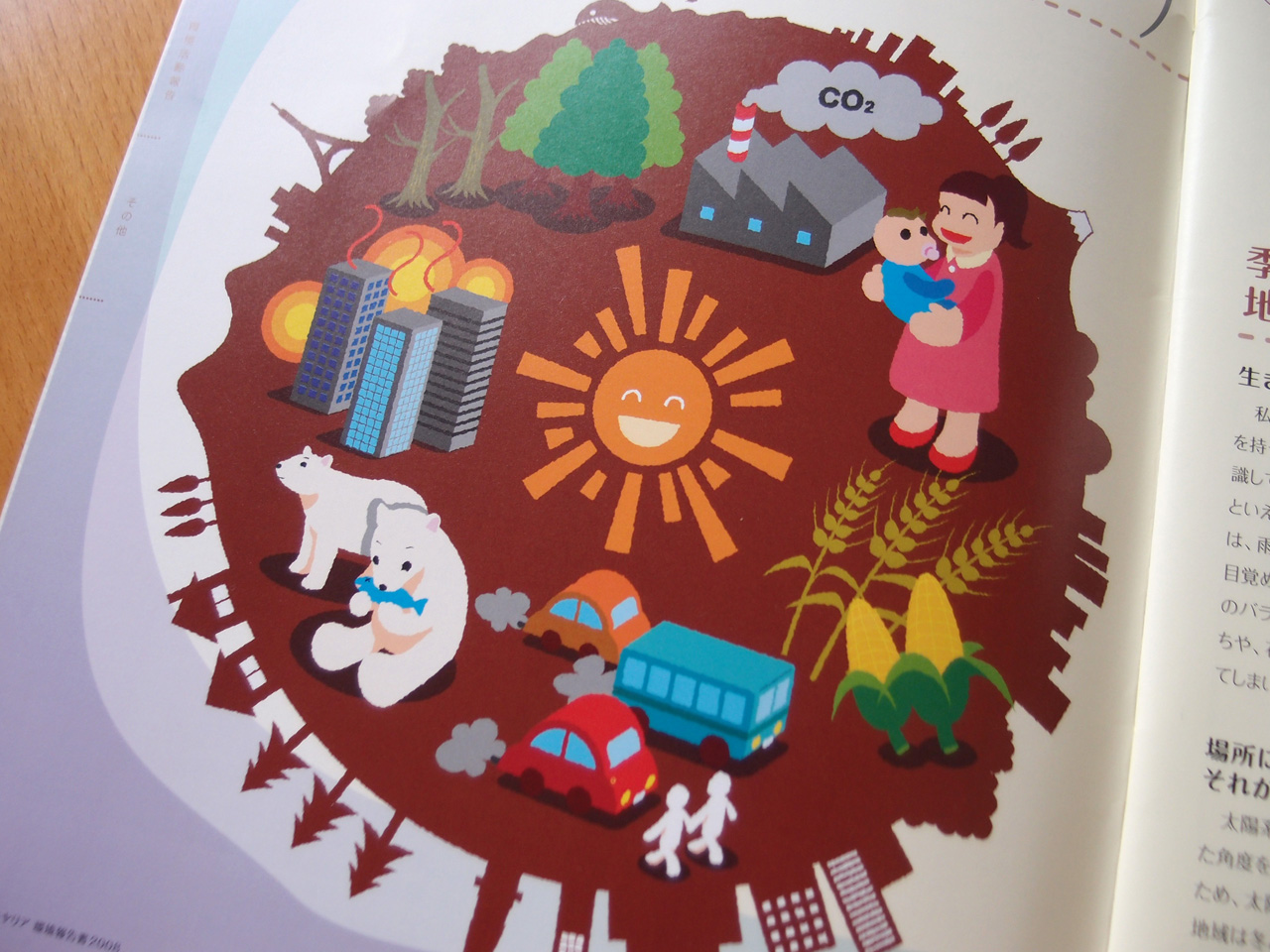 東芝キヤリアグループ様:環境報告書2008イラスト